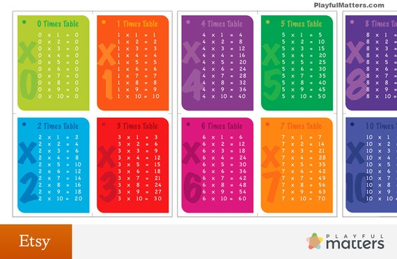 Diy multiplication table cards table 1 to 12 pdf download - Tables de multiplication jusqu a 100 ...