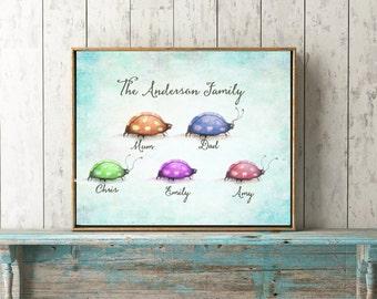 Custom Family Tree printable wall art personalised ladybird mothers day gift modern room decor custom name