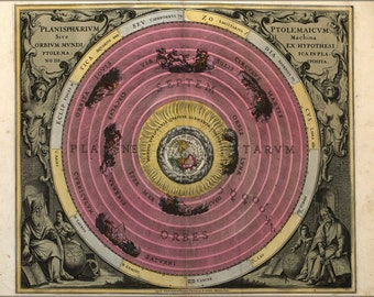 16x24 Poster; Ptolemy Zodiac Astrology Chart 1708