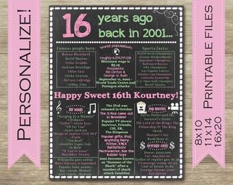16th Birthday Sign, Personalized 16th Birthday Poster, Sweet 16th Birthday Decor, Happy 16th Birthday, 16th Birthday Board