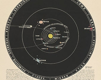 Vintage Star Map - Astronomy Poster - Astrology Poster - Solar System Art Print - Astronomy Illustration - Museum Quality