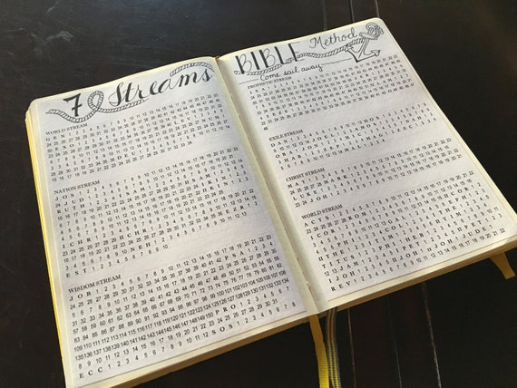 Seven Streams Bible Reading Tracker Bullet Journal