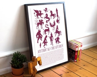 Mythical Creatures Poster | Printable Poster