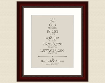 50 Years Of Marriage 5 Year Anniversary Gift Husband Anniversay Gift 7 Year Wedding Anniversary Gift 10th Anniversary Personalized Gifts
