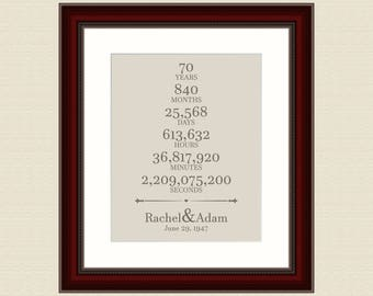 70th Anniversary Wedding Gift For Parents 70 Year Anniversary Wedding Engagement Personalized Anniversary Gift 1 Year Anniversary Gift