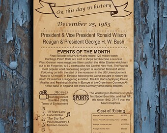Day in history -  day in history_ on this day- gift- Anniversary gift - birthday gift - Mother's day gift - wedding - wedding gift - print