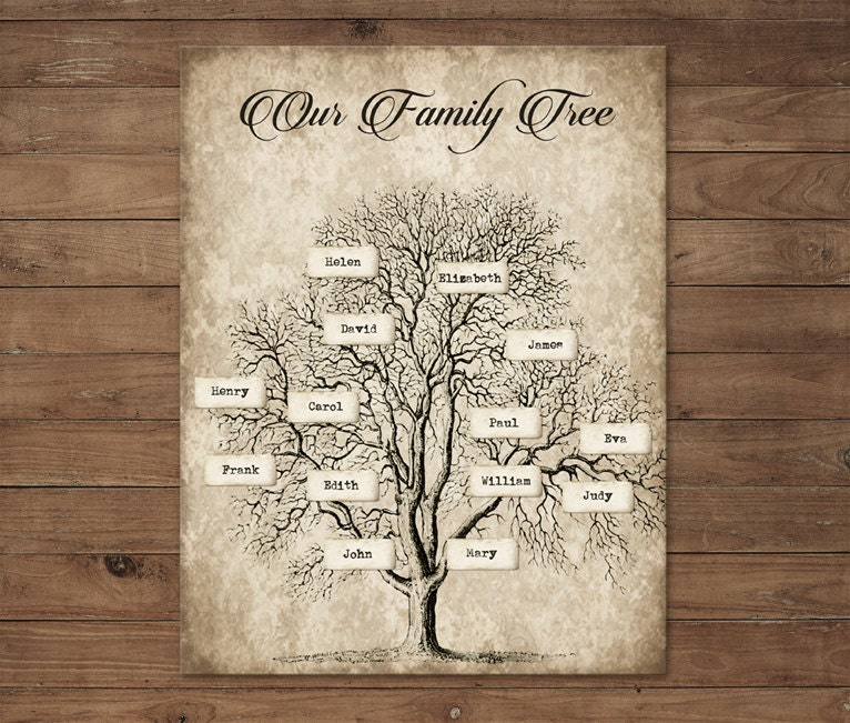 Paper Craft Custom Diy Family Tree Instant Download