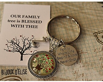 1 Personalized Family Where Life Begins Keychain (No11)