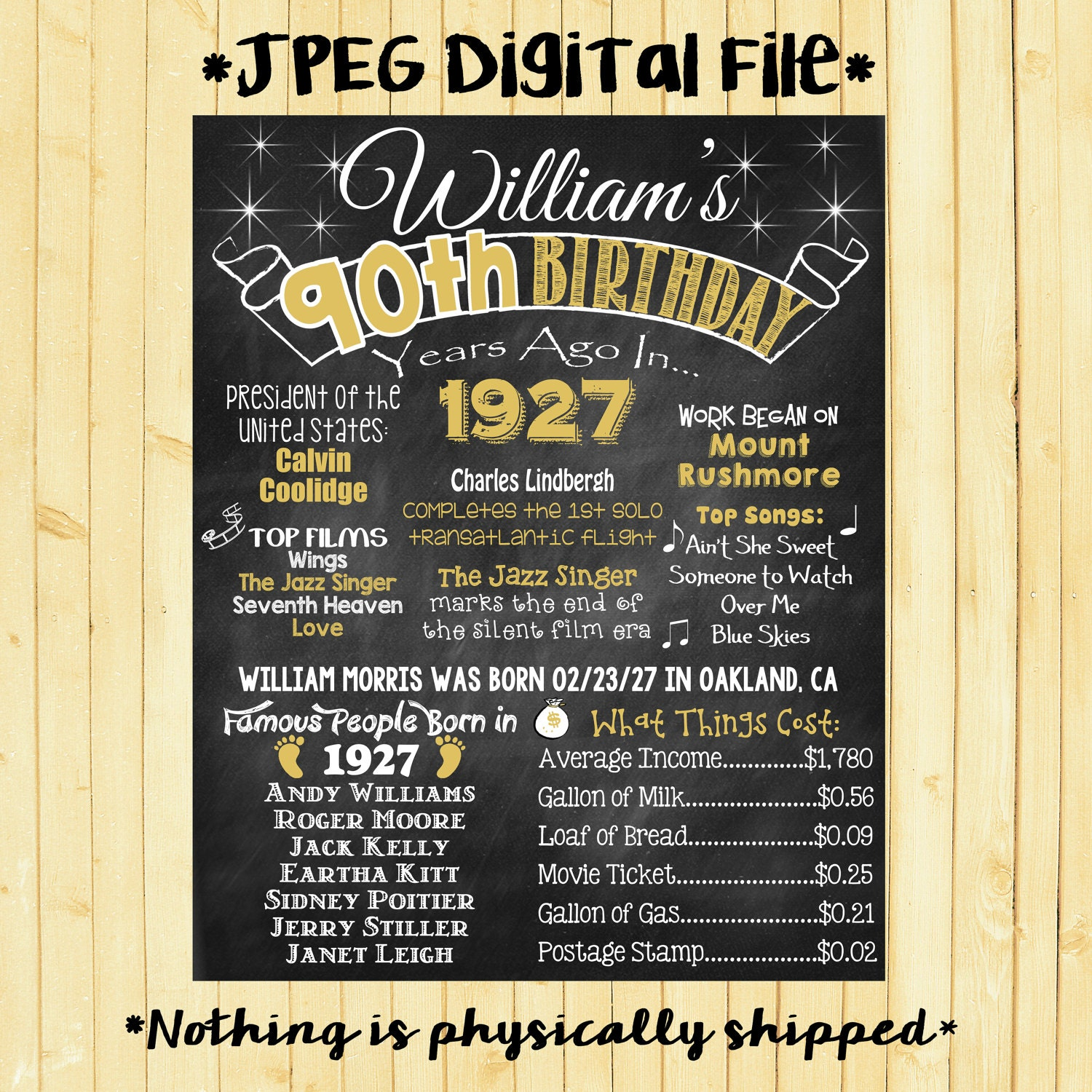 Gold 90th Birthday Chalkboard 1927 Poster 90 Years Ago In 1927