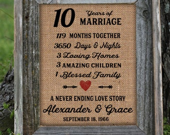 Framed 10th Wedding Anniversary Gift | Love | Valentines Day | Personalized | Burlap | Parent's Anniversary Gift | Grandparent Gift | 258