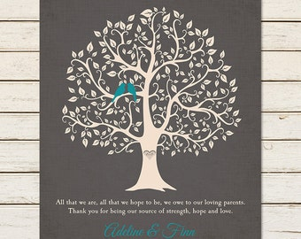 PARENT WEDDING GIFT, Parent Wedding Gift Print, Mother of the Groom, Brides Parents, Grooms Parents, Wedding Tree, Gift for In Laws