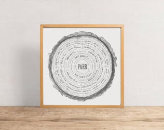 Custom Family Tree (5 Ring) - personalized family tree, tree rings, custom art, genealogy, modern family tree, wedding gift, Father's Day