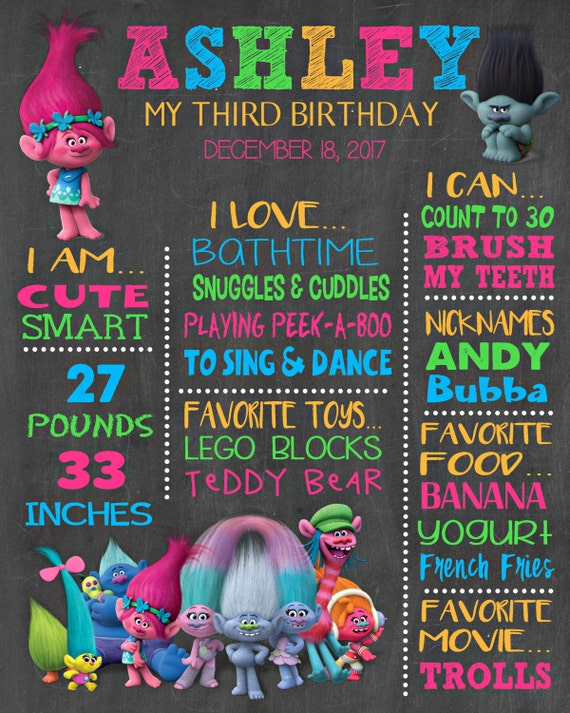 Trolls Personalized Chalkboard Birthday Banner