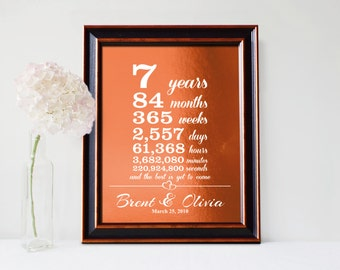 7th anniversary gift real copper foil 7 year together for husband wife ...