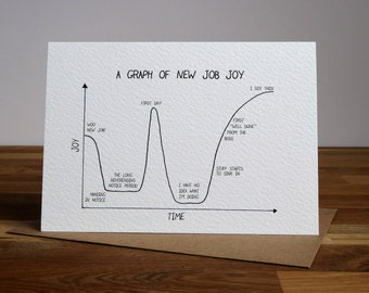 Graph of new job joy over time, funny card for new job