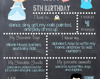 Cinderella Inspired Ice Slipper Theme Chalk Board Poster