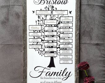 Large Personalized family tree, Family Sign, Custom Family Tree, Wall Art, Personalized Gift, Custom Signs, Family Gift, Family Name Sign