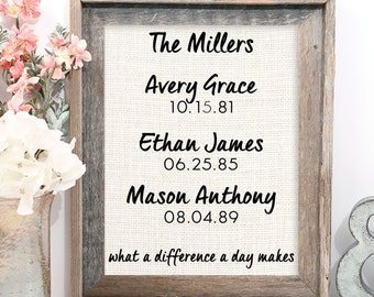 What A Difference A Day Makes, Family Sign Personalized with Names and Dates of Family, Birthdays, Wedding, Established