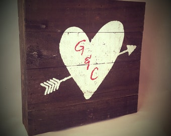 Personalized Heart Sign