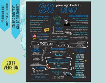 60th Birthday Poster, 60th Birthday Chalkboard, 60th Anniversary Poster, 60th Birthday Gift for Men, 60 years ago, born in 1957