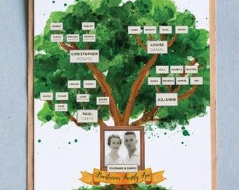Family tree, Family tree printable, Gift, Anniversary Gift, Printable Gift, DIGITAL FILE