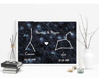 Couple constelation