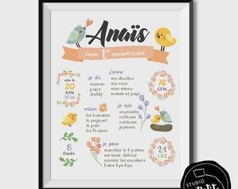 Custom poster printable, birthday, nameday, 1, 2 years +, Cake Smash, spring, birds, nest, flowers, digital file
