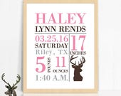 Hunting Woodland Baby Stats Printable Sign - Deer Baby Stats Sign - Camouflage Country Woodland Baby Stats - Gender Neutral Nursery Wall Art