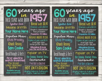 Customized Chalkboard 60th Birthday Sign-Digital File-You Print