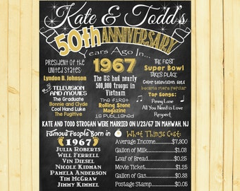 50th Anniversary 50th Wedding Anniversary Gold 50th 1967 Married 50 Years Ago 50th Anniversary Chalkboard Anniversary Gift