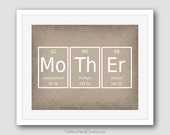 Nerdy Mother Poster, Gifts for Mom, Chemistry Gift, Science Art