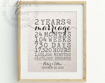 2 Years of Marriage | Personalized 2nd Anniversary Gift | Years Months Weeks Days Hours Seconds | Cotton Art Print | Gift for Husband Wife