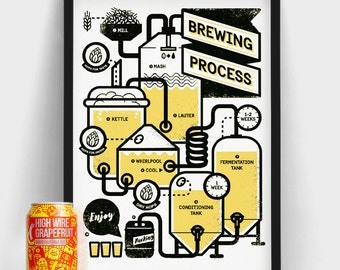 Brewing beer poster, brewing screen print, craft beer wall art, brew your own beer, beer poster, gift for husband, beer wall art, hipster