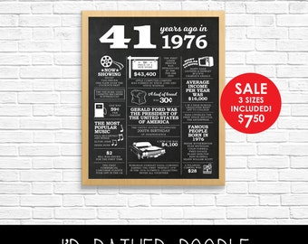 41 Years Ago - 41st Birthday Chalkboard Sign - Instant Download - 3 Sizes - 8x10 11x14 16x20 - 41st Birthday Gift - 1976 Events