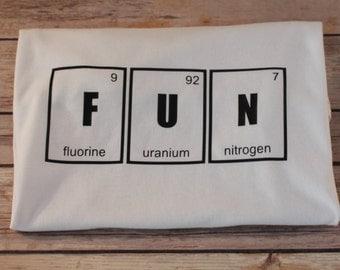 PERIODIC TABLE- FUN