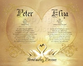 Reserved for Eliza Double Name Meaning Gift and Keepsake