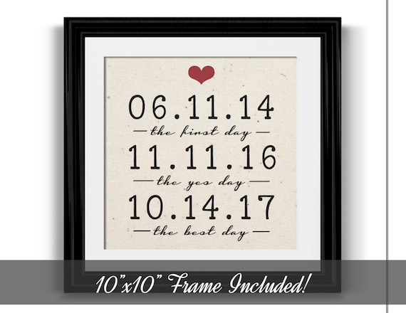 Second Wedding Anniversary Gifts For Men: 2 Year Anniversary Gift Wedding Gift Important By
