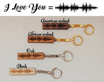 Keychain Personalized, Birthday Gift Idea, Best Friend Keyring, Boyfriend Gift, Gifts For Dad, Gift For Men, Unique Gifts For Men, Gift Idea