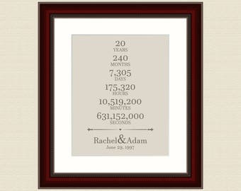 20 Anniversary Gift Husband Anniversay Gift Engagement Picture Frame Engagement For Sister 3rd Year Personalized Gifts for Men Custom Art