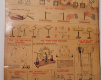 1951 W.M. Welches Manufacturing: Static Electricity Poster