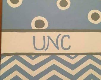 UNC Wall Art
