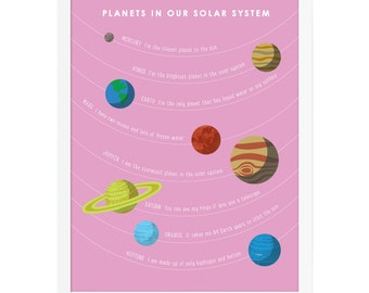 Planets Art Print for Kids, Solar System Poster, Pink Nursery Art Print, Girls Room Art Prints, Girls Nursery, Pink Planets Art