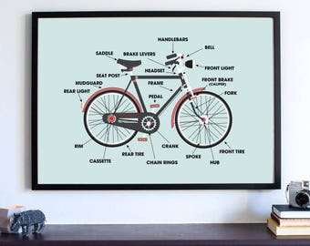 Cycling poster Wall Art Print,Bicycle, Bike Print, Cycling Gift, Bike Parts Labeled, Bike art print, Bicycle poster, Bike print, Bicycle art