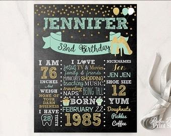 Personalized Milestone Chalkboard Sign - Milestone Birthday Sign - Personalized Birthday Photo Prop - Womens Birthday Poster - 30th Birthday