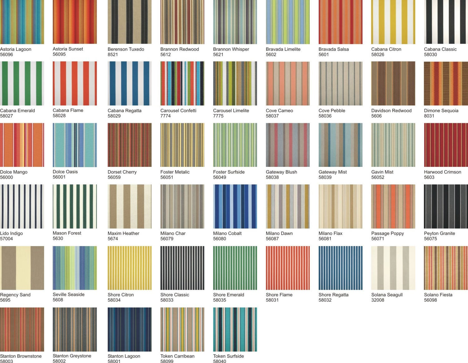 Sunbrella Striped Outdoor Fabric by the Yard