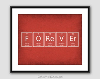 Periodic Element Word Poster - Forever - Wall Art Print - Available as 8x10, 11x14 or 16x20