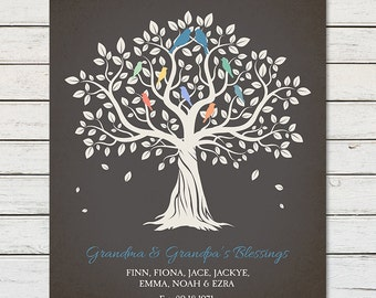 GRANDCHILDREN FAMILY TREE with Grandchildren's Names, Gift for Grandparents, Gift for Grandma, Gift for Nana, Family Tree Grandkids Names