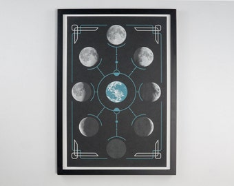 "Lunar Phases - Astronomy Poster - 12.5 x 19"" - Screen Printed"