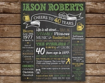 40th Birthday Chalkboard 1977 Poster 40 Years Ago in 1977 Born in 1977 40th Birthday Gift, Digital File, Custom Theme and Colors