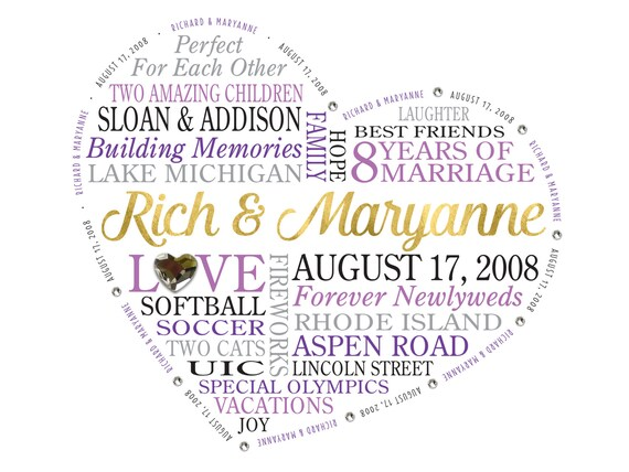 8th Wedding Anniversary Gift Ideas For Husband: Items Similar To 8th Anniversary Framed Print